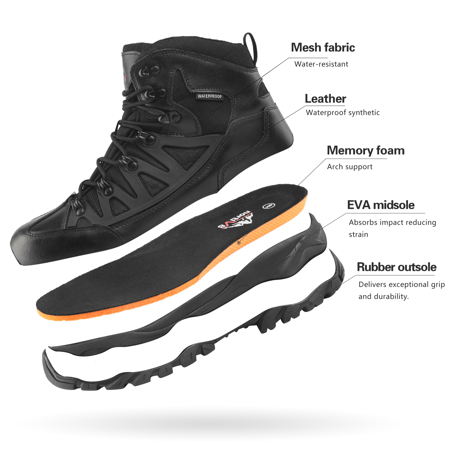 NORTIV-8-Men-039-s-Ankle-Waterproof-Hiking-Boots-Lightweight-Backpacking-Work-Shoes thumbnail 31