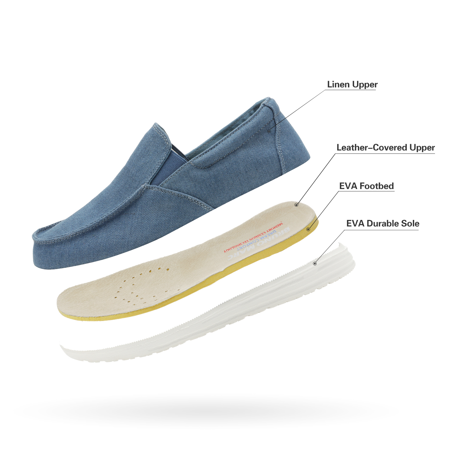 Bruno-Marc-Men-039-s-Lightweight-Canvas-Slip-On-Loafer-Shoes-Moccasins-Walking-Shoes thumbnail 3