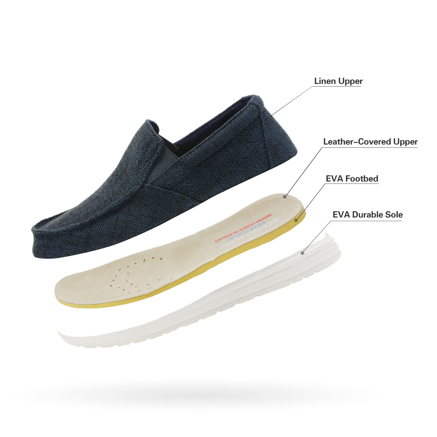 Bruno-Marc-Men-039-s-Lightweight-Canvas-Slip-On-Loafer-Shoes-Moccasins-Walking-Shoes thumbnail 9