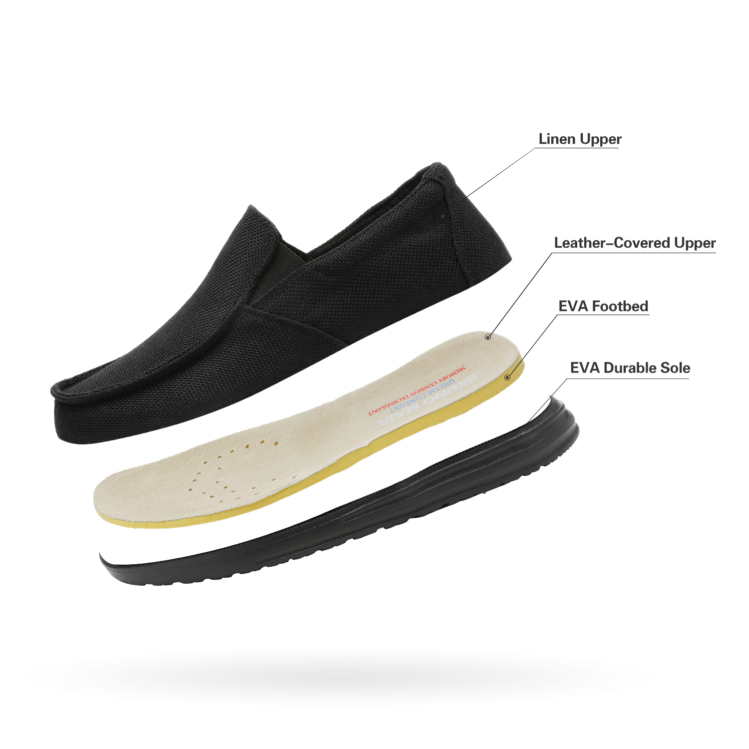 Bruno-Marc-Men-039-s-Lightweight-Canvas-Slip-On-Loafer-Shoes-Moccasins-Walking-Shoes thumbnail 15