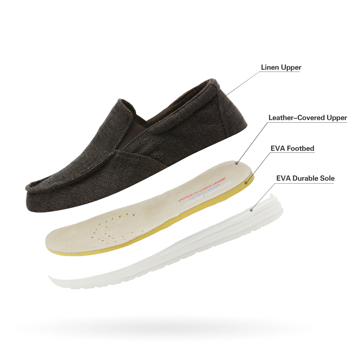 Bruno-Marc-Men-039-s-Lightweight-Canvas-Slip-On-Loafer-Shoes-Moccasins-Walking-Shoes thumbnail 33