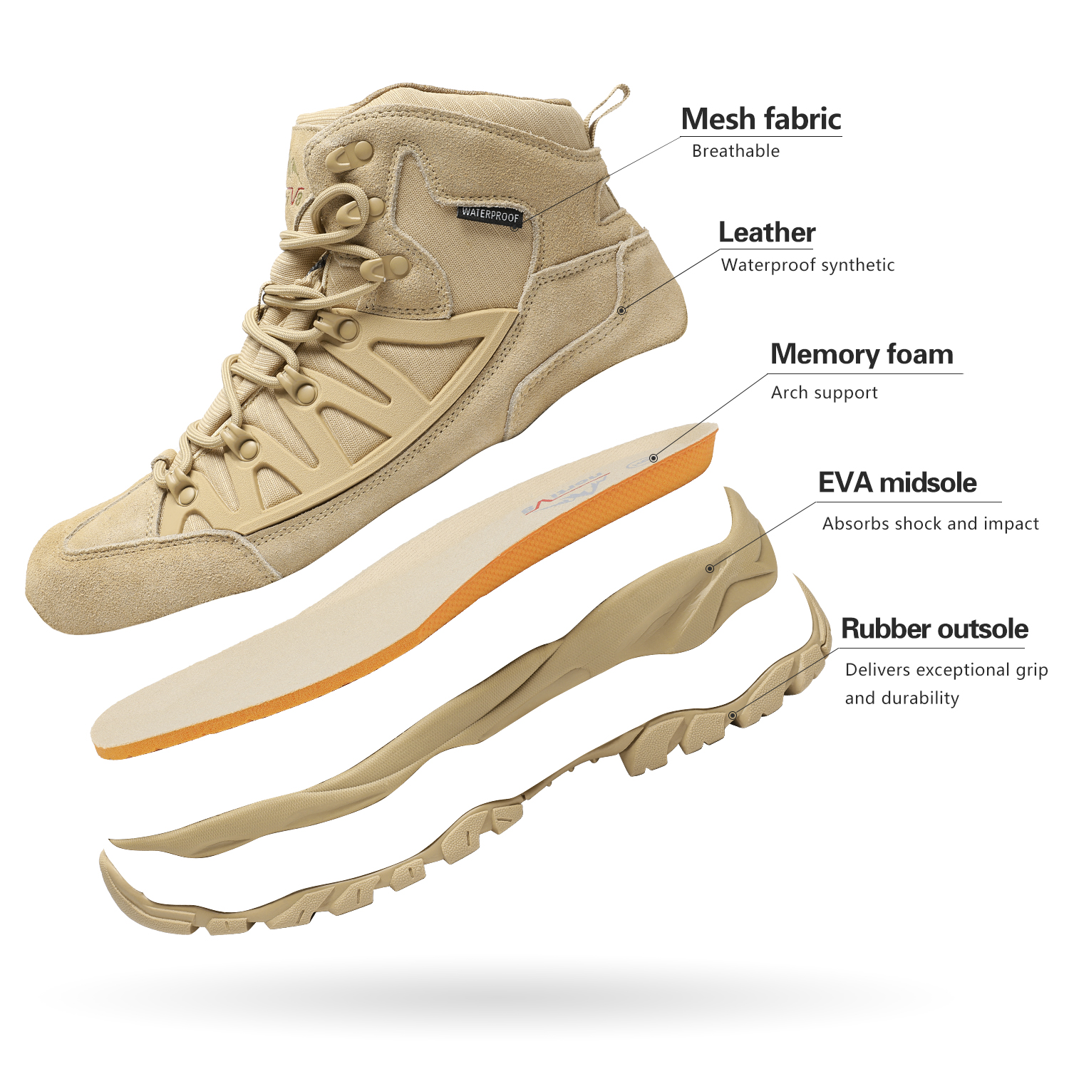 NORTIV-8-Men-039-s-Ankle-Waterproof-Hiking-Boots-Lightweight-Backpacking-Work-Shoes thumbnail 43
