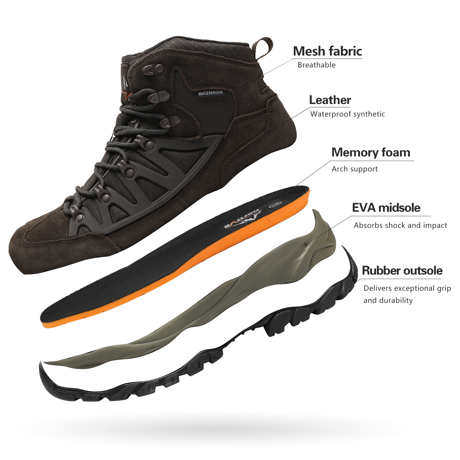 NORTIV-8-Men-039-s-Ankle-Waterproof-Hiking-Boots-Lightweight-Backpacking-Work-Shoes thumbnail 37