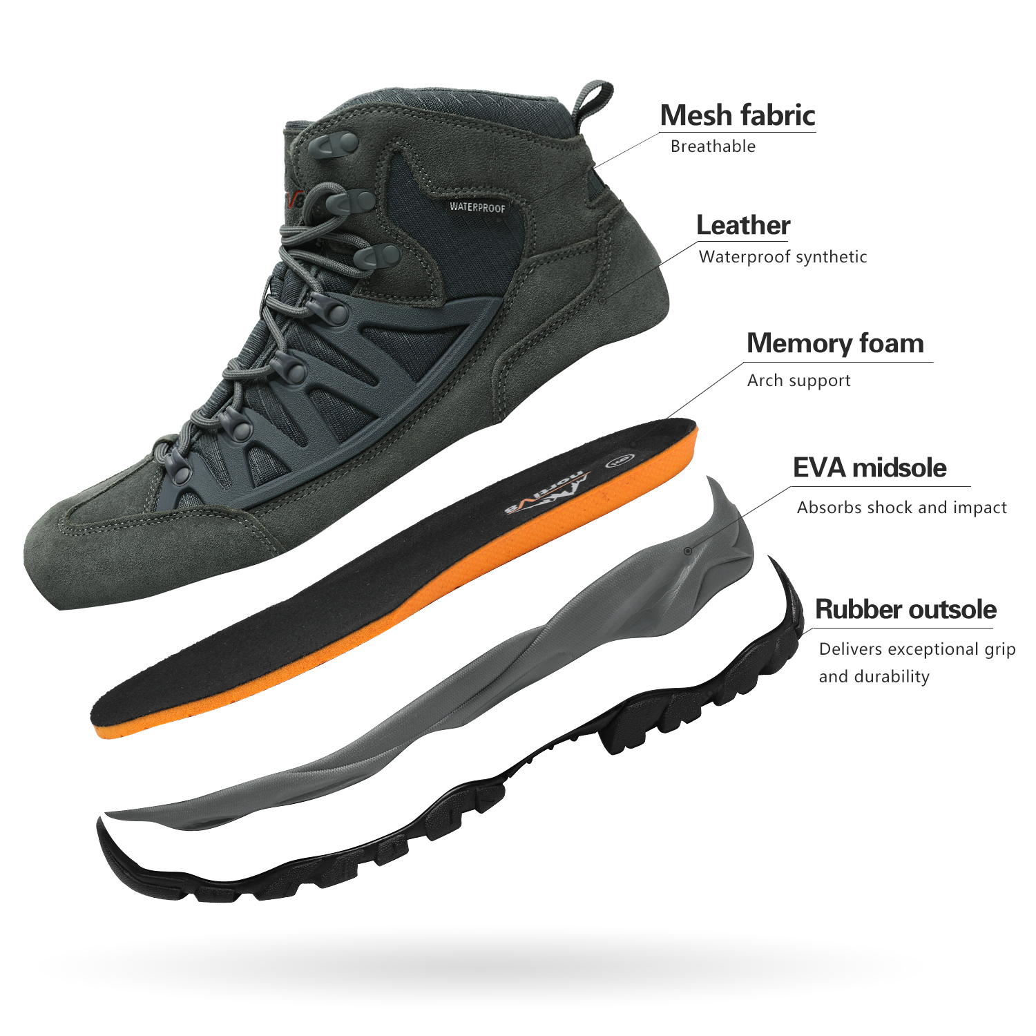NORTIV-8-Men-039-s-Ankle-Waterproof-Hiking-Boots-Lightweight-Backpacking-Work-Shoes thumbnail 49